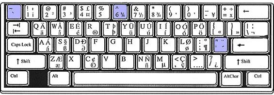 insert keys on keyboard